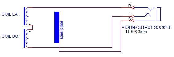 Schéma elektromagnetického snímače EMP1L
